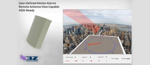 remote alarms