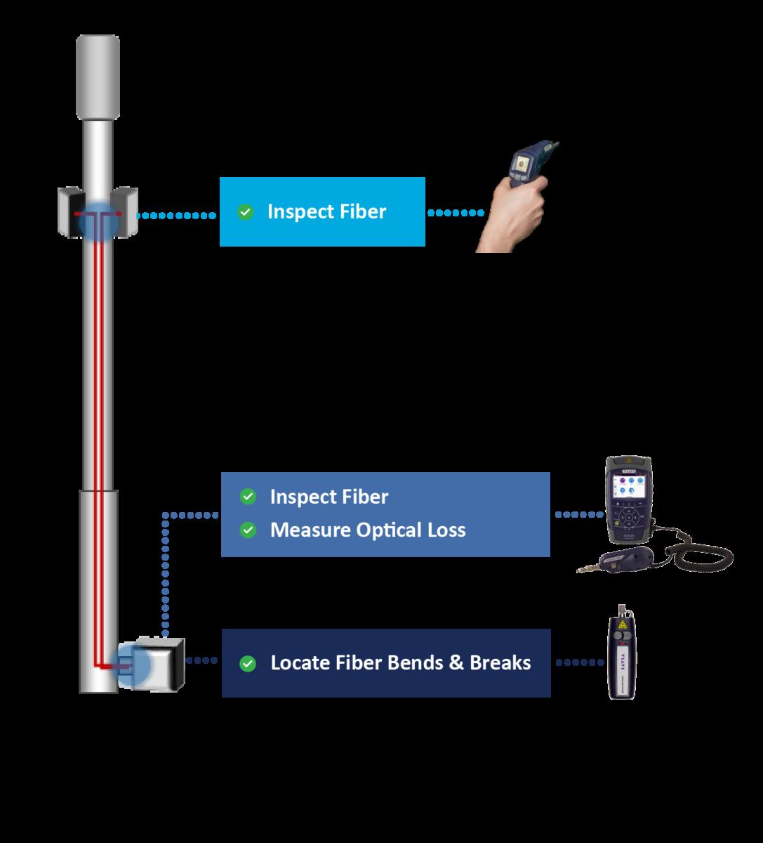 fiberinstallerkit-graphic